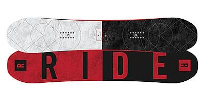 2017 Ride Machete